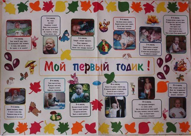 Плакат из слайдов