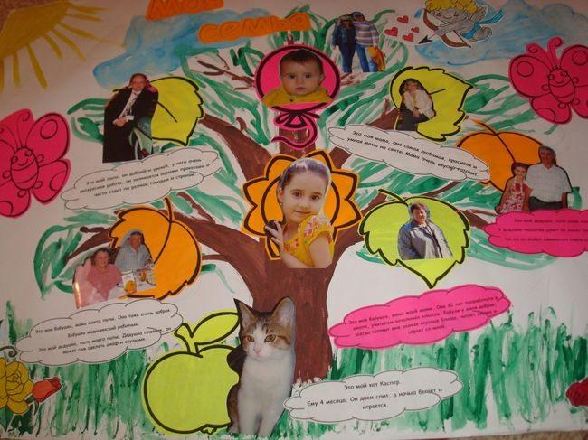 Плакат генеалогическое дерево