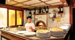 Пиццерии Пермь