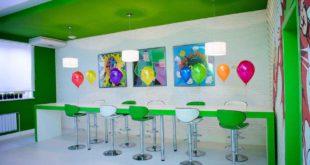 Кафе Костромы, где можно отпраздновать детское день рождение