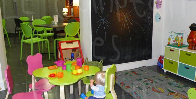Кафе города Орск для детского дня рождения