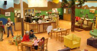 Кафе города Первоуральск для детского праздника