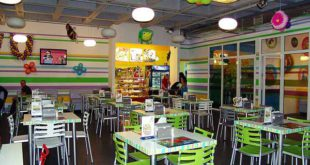 Кафе города Черкесска для детского праздника