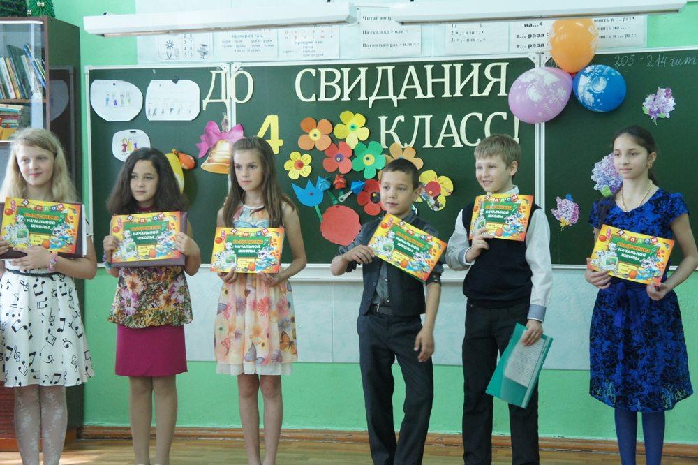 Квест на выпускной в начальной школе идеи праздника где отметить Вручение дипломов выпускникам