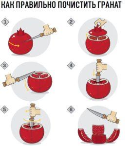 Как почистить гранат