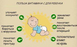 Влияние витамина C на организм ребенка
