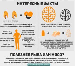 Что полезней, рыба или мясо?