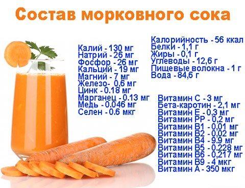 Морковный сок для ребенка