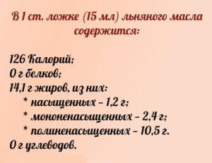 содержание 1 ст.л. масла