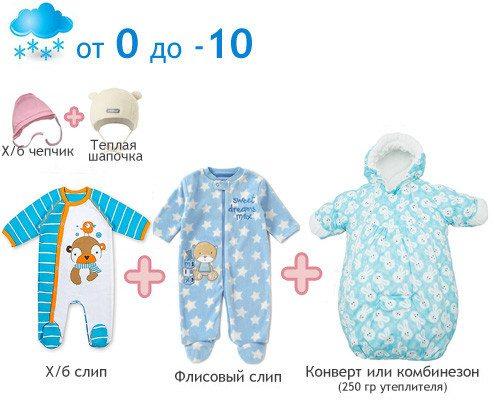 Как одеть ребенка при небольшом морозе
